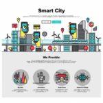 Quels sont les enjeux d'une smart city?